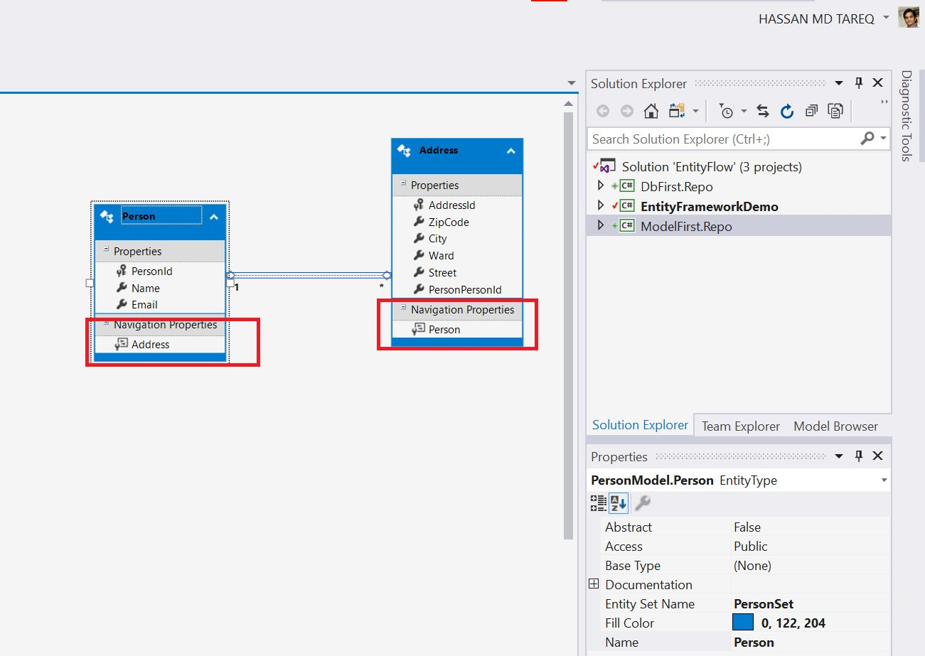 Entity Framework Model Fisrt Approach - Creating edmx Step 17
